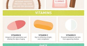 Tips On How To Get Young And Radiant Skin