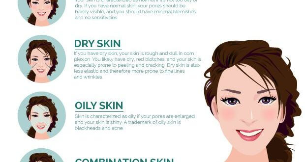 How To Care For Your Skin Effectively