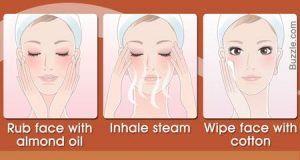Say Goodbye To Your Pimples Woes