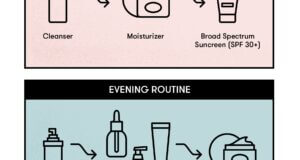Easy Skin Care Guidelines To Follow Daily